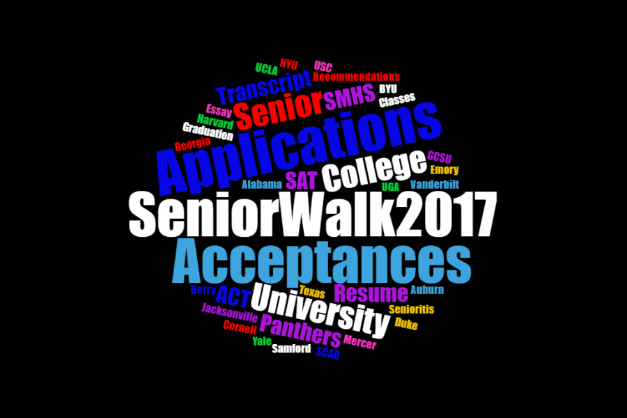 College applications and acceptances: Part one